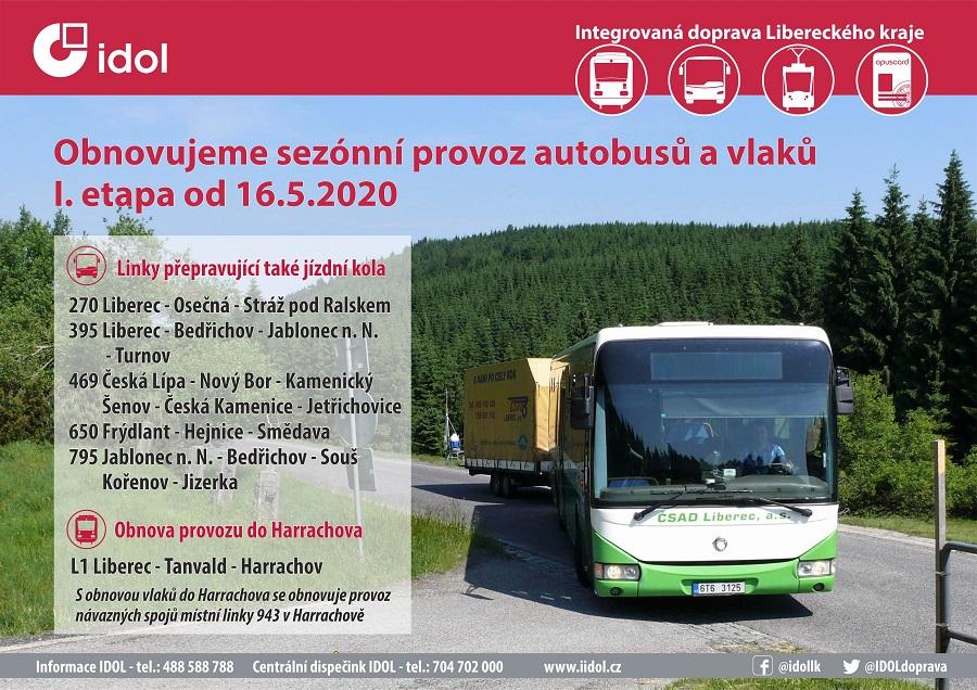 2020-05_-_obnova_provozu_od_20-05-16