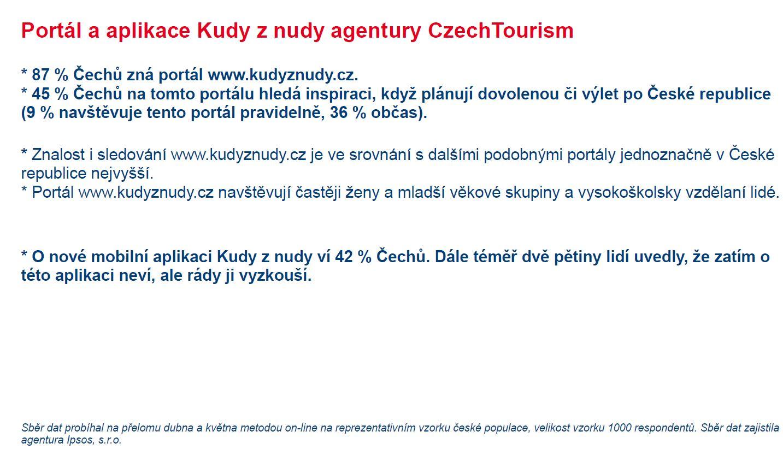 on-line_pruzkum_ipsos_czt_a